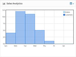 sales-report.png